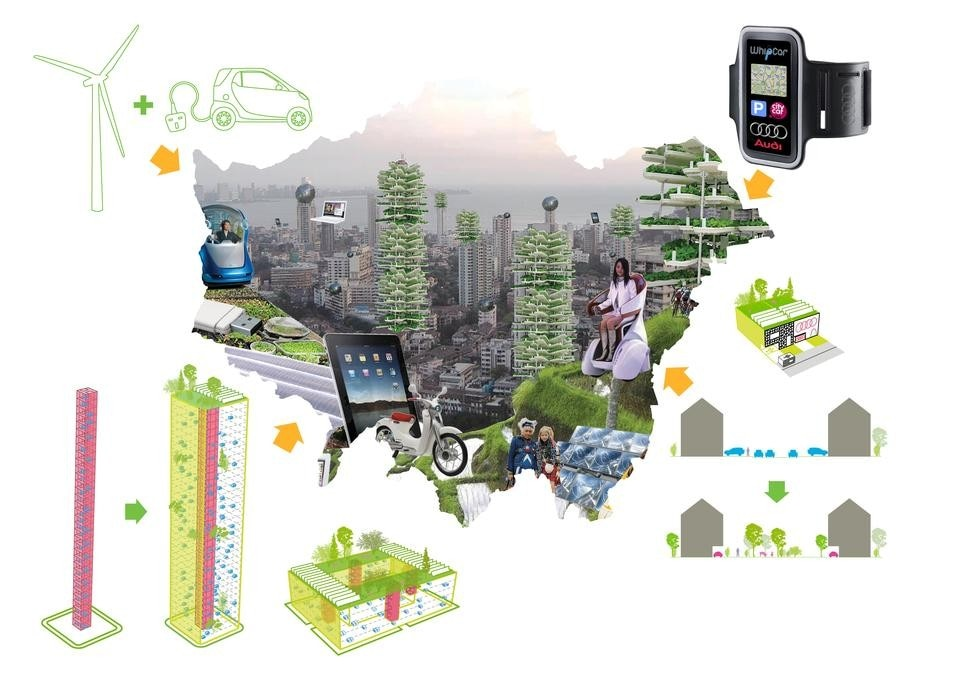 Future mobility: what will be the world in 2030? - Domus
