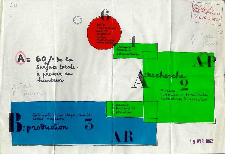 Le Corbusier, <em>Project for Olivetti's Centre for Electronic Calculation in Rho, Italy</em>.  Explanatory diagram, 19 April 1962. Image courtesy of Fondation Le Corbusier