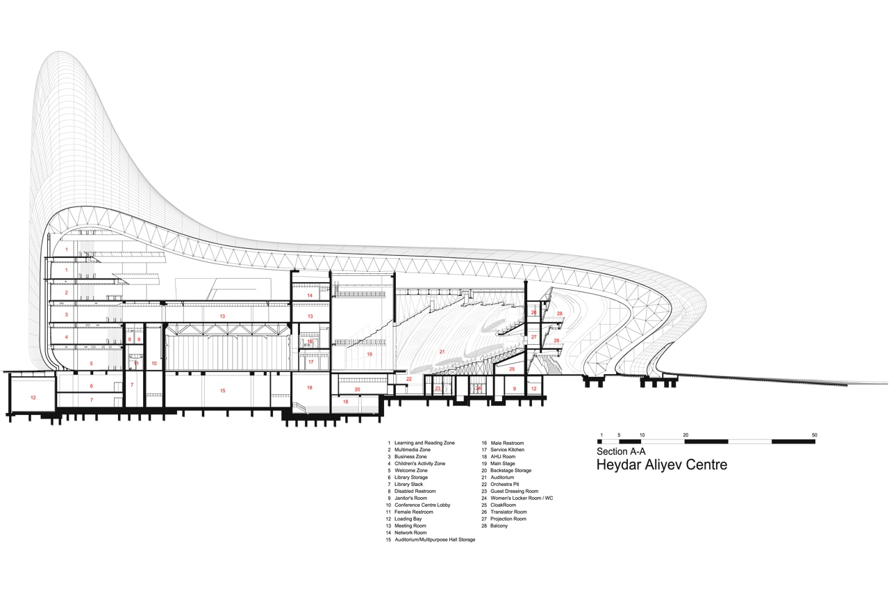 heydar aliyev centre baku zaha hadid architects