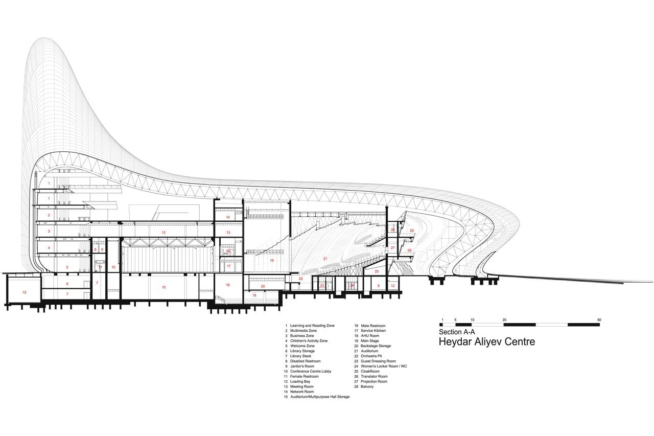 Heydar aliyev center domus for Domus design center