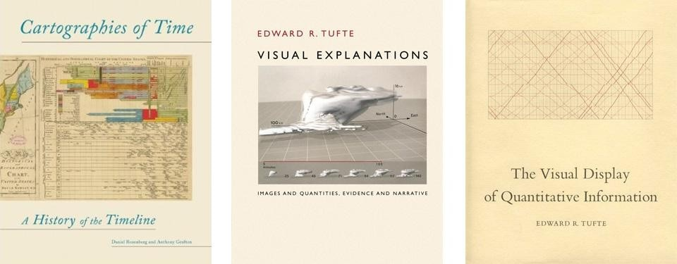 From left to right: Daniel Rosenberg and Anthony Grafton, <em>Cartographies of Time</em>. Edward Tufte, <em>Visual Explanations</em>. Edward Tufte, <em>The Visual Display of Quantitative Information</em>.