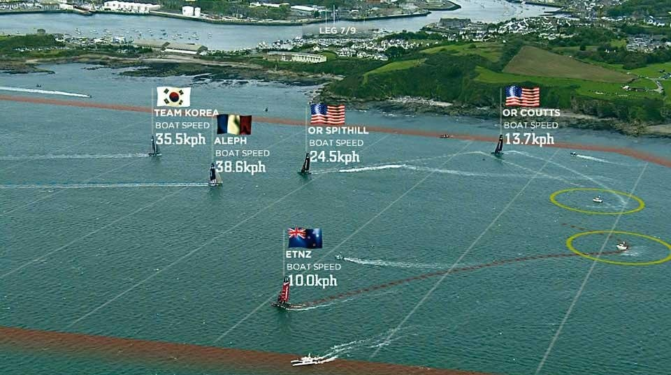 A detail of the data visualisations during America's Cup