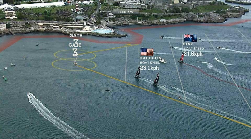 Thanks to the use of