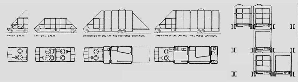 Diagram of the 'boxes' on wheels.