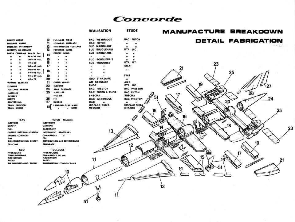 The Concorde 001 manufacture breakdown