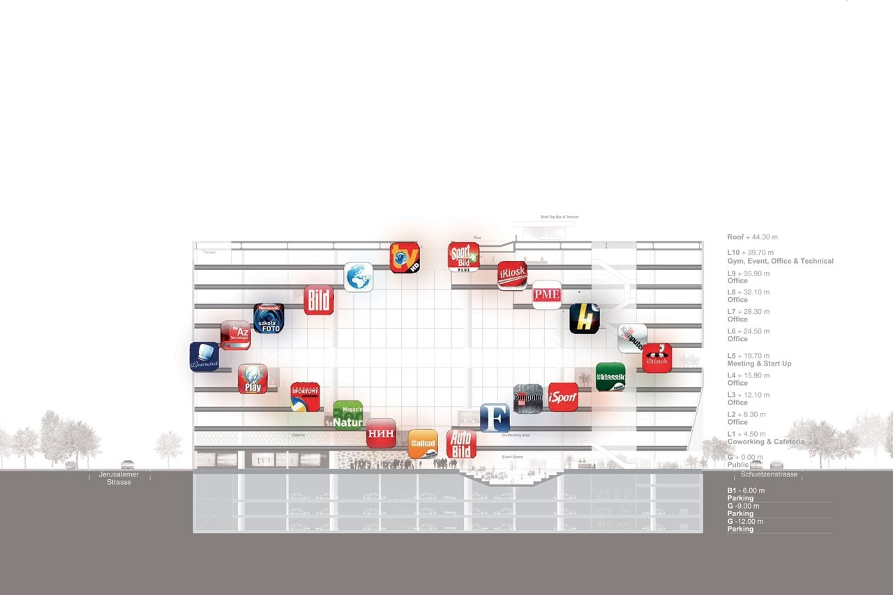OMA  Axel Springer  Domus
