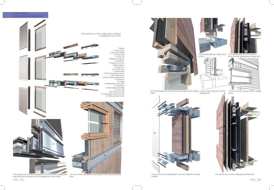 Modern Construction Envelopes Domus