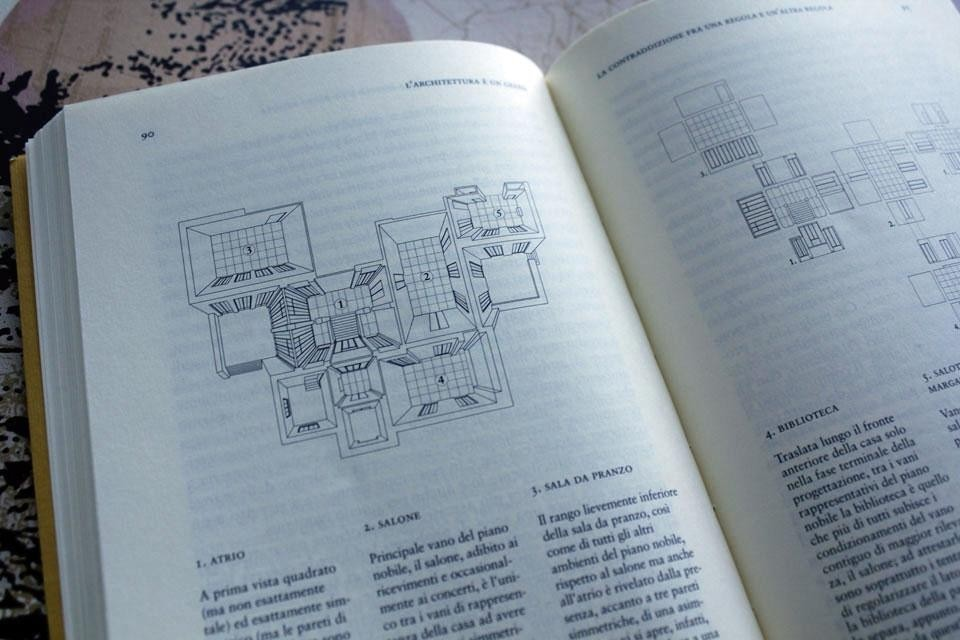 Interior pages from <i>Interior pages from Architecture is a Gesture: Ludwig Wittgenstein, architect.</i> The design of the para-tactical main floor of  the Kundmanngasse house (illustration by Salottobuono with Alessandra Dal Mos).