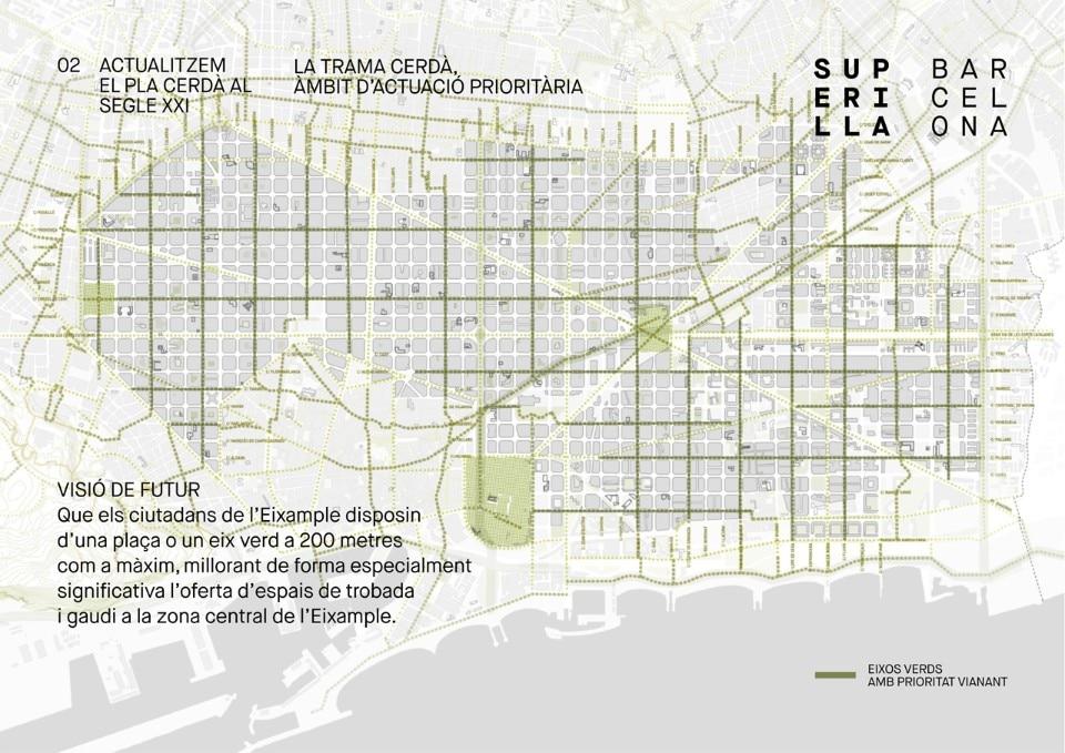 superilles barcelona - domus