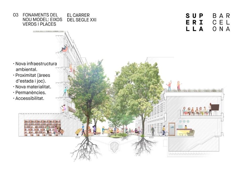 секция superilles barcelona - domus