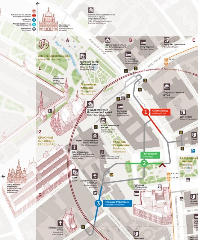 City ID, Wayfinding for Moscow